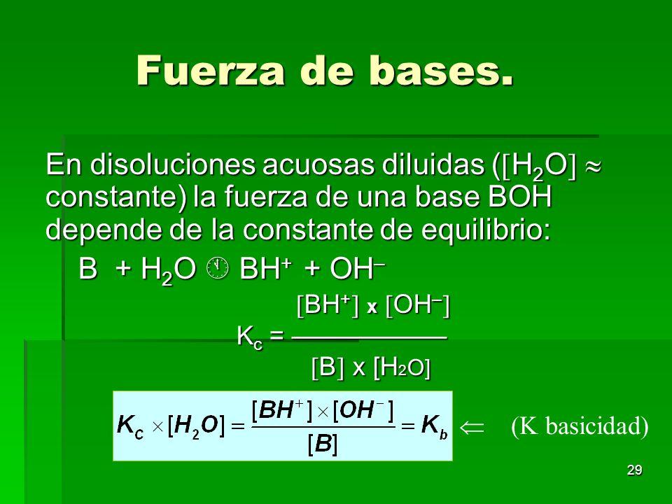 29 Fuerza de bases. En disoluciones acuosas diluidas ( H 2 O constante) la fuerza de una base BOH depende de la constante de equilibrio: B + H 2 O BH