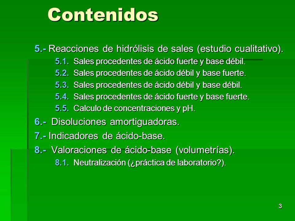 3 Contenidos 5.- Reacciones de hidrólisis de sales (estudio cualitativo). 5.1. Sales procedentes de ácido fuerte y base débil. 5.2. Sales procedentes