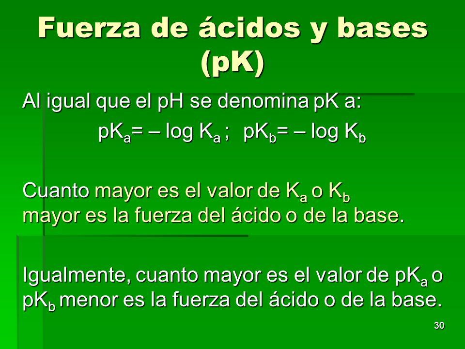 30 Fuerza de ácidos y bases (pK) Al igual que el pH se denomina pK a: pK a = – log K a ; pK b = – log K b Cuanto mayor es el valor de K a o K b mayor