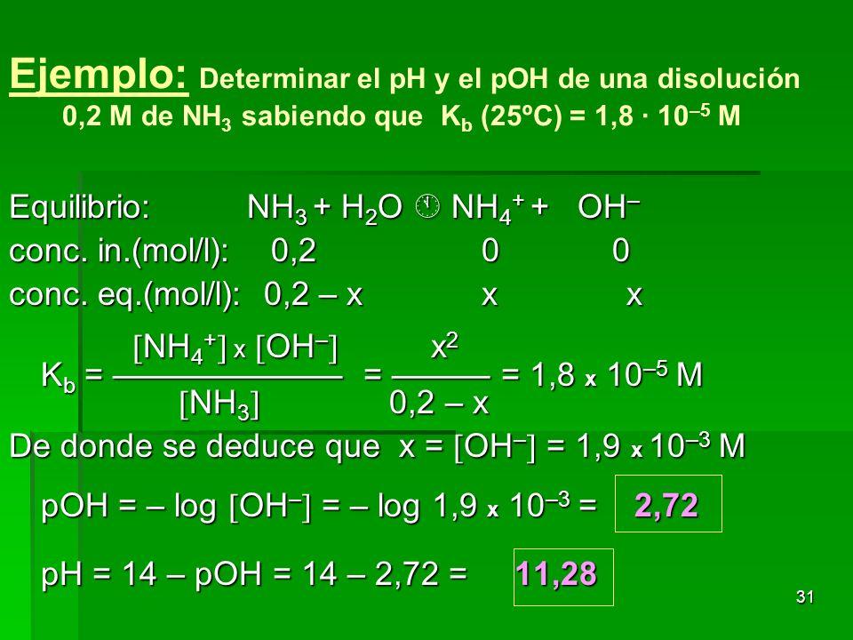 31 Ejemplo: Determinar el pH y el pOH de una disolución 0,2 M de NH 3 sabiendo que K b (25ºC) = 1,8 · 10 –5 M Equilibrio: NH 3 + H 2 O NH 4 + + OH – c