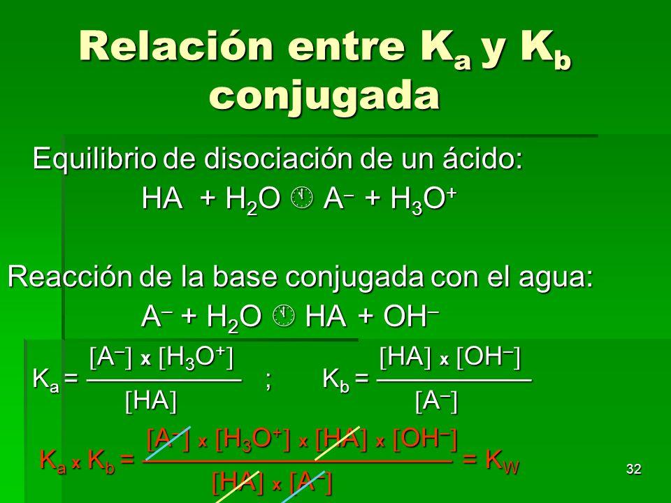 32 Relación entre K a y K b conjugada Equilibrio de disociación de un ácido: HA + H 2 O A – + H 3 O + Reacción de la base conjugada con el agua: A – +