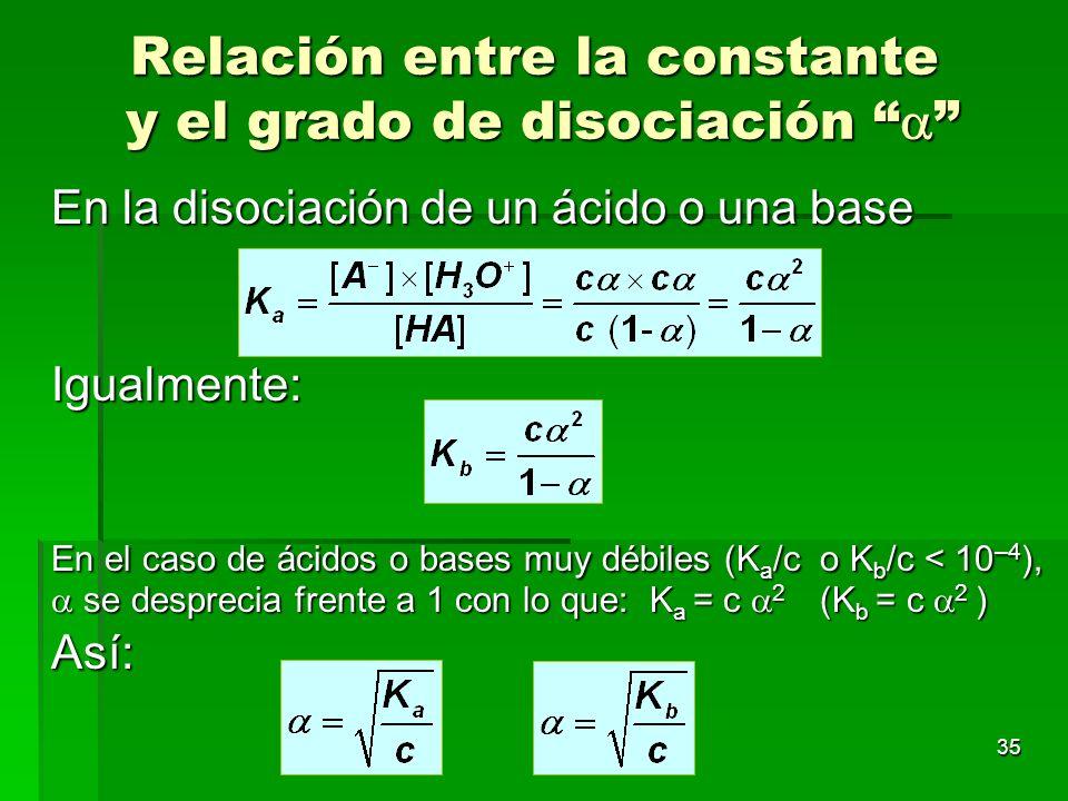 35 Relación entre la constante y el grado de disociación Relación entre la constante y el grado de disociación En la disociación de un ácido o una bas