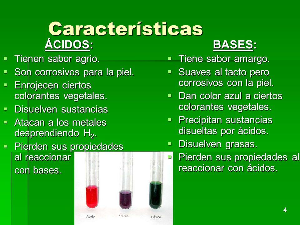 55 Indicadores de pH (ácido- base) Indicadores de pH (ácido- base) Son sustancias que cambian de color al pasar de la forma ácida a la básica: HIn + H 2 O In – + H 3 O + forma ácida forma básica HIn + H 2 O In – + H 3 O + forma ácida forma básica El cambio de color se considera apreciable cuando [HIn] > 10·[In – ] o [HIn] 10·[In – ] o [HIn]< 1/10·[In – ] In – · H 3 O + HIn K a = H 3 O + = K a · HIn In – In – · H 3 O + HIn K a = H 3 O + = K a · HIn In – pH = p K a + log In – / HIn = p K a 1