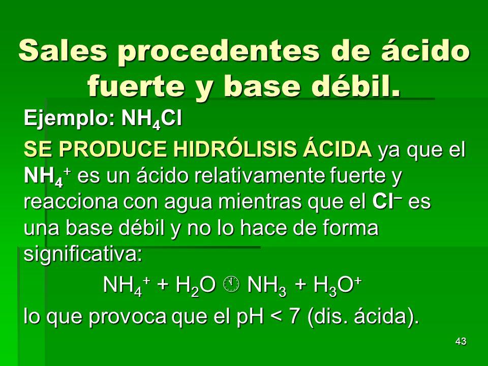 43 Sales procedentes de ácido fuerte y base débil. Ejemplo: NH 4 Cl SE PRODUCE HIDRÓLISIS ÁCIDA ya que el NH 4 + es un ácido relativamente fuerte y re