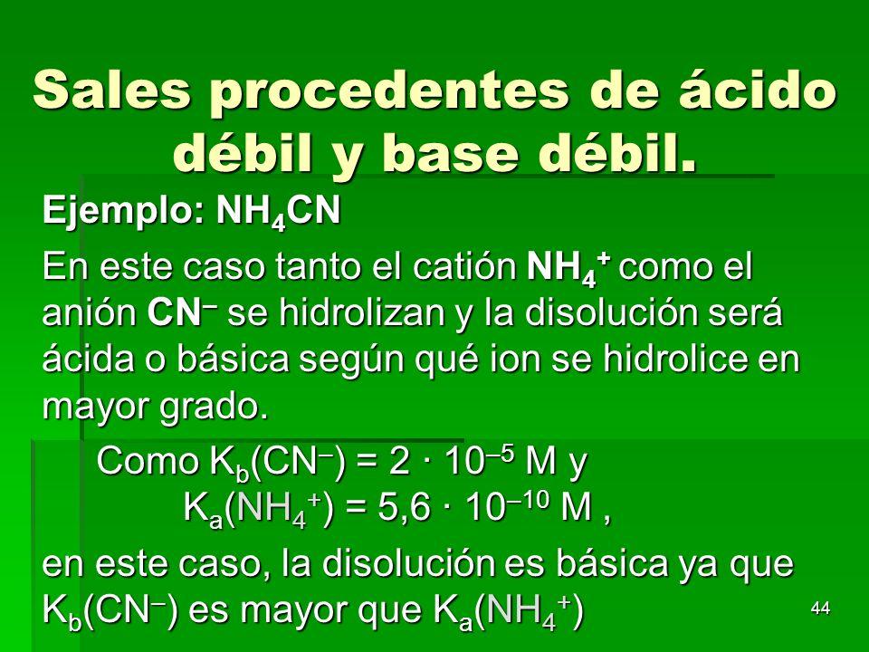 44 Sales procedentes de ácido débil y base débil. Ejemplo: NH 4 CN En este caso tanto el catión NH 4 + como el anión CN – se hidrolizan y la disolució
