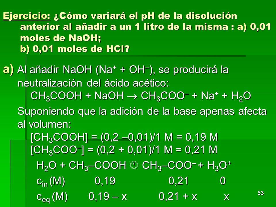 53 Ejercicio: ¿Cómo variará el pH de la disolución anterior al añadir a un 1 litro de la misma : a) 0,01 moles de NaOH; b) 0,01 moles de HCl? a) Al añ