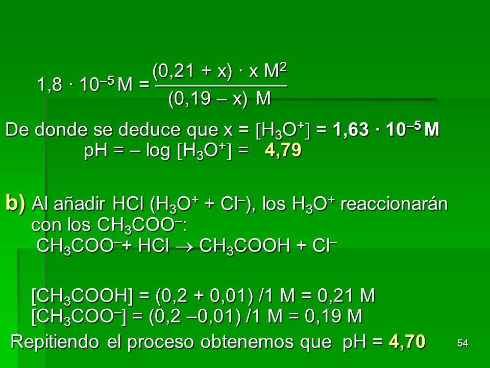 54 (0,21 + x) · x M 2 1,8 · 10 –5 M = (0,19 – x) M (0,21 + x) · x M 2 1,8 · 10 –5 M = (0,19 – x) M De donde se deduce que x = H 3 O + = 1,63 · 10 –5 M
