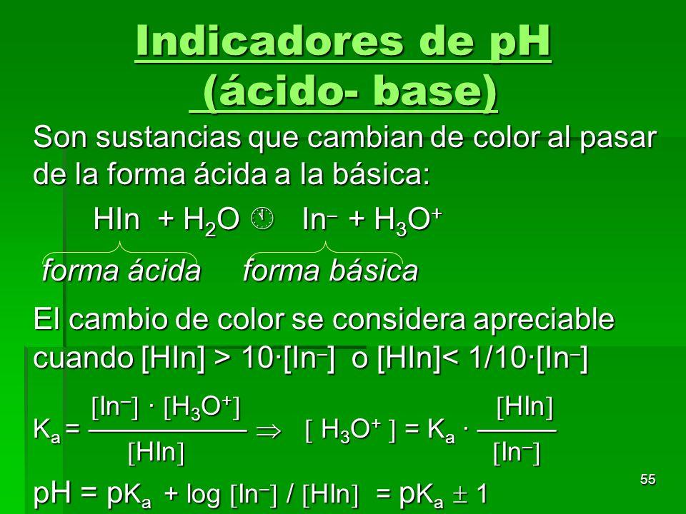 55 Indicadores de pH (ácido- base) Indicadores de pH (ácido- base) Son sustancias que cambian de color al pasar de la forma ácida a la básica: HIn + H