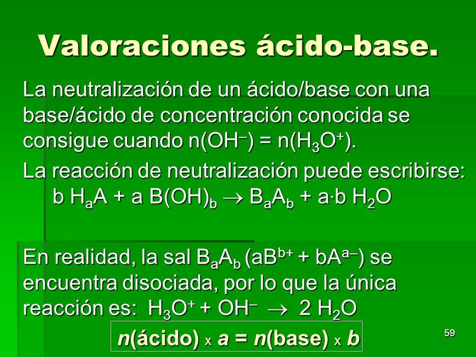 59 Valoraciones ácido-base. La neutralización de un ácido/base con una base/ácido de concentración conocida se consigue cuando n(OH – ) = n(H 3 O + ).