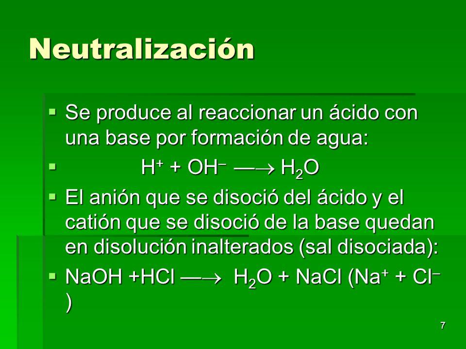 8 Teoría de Brönsted- Lowry.ÁCIDOS: ÁCIDOS: Sustancia que en disolución cede H +.