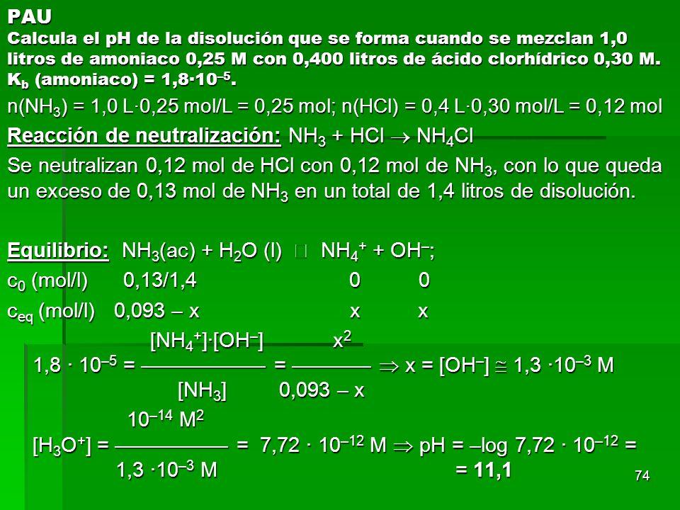 74 PAU Calcula el pH de la disolución que se forma cuando se mezclan 1,0 litros de amoniaco 0,25 M con 0,400 litros de ácido clorhídrico 0,30 M. K b (