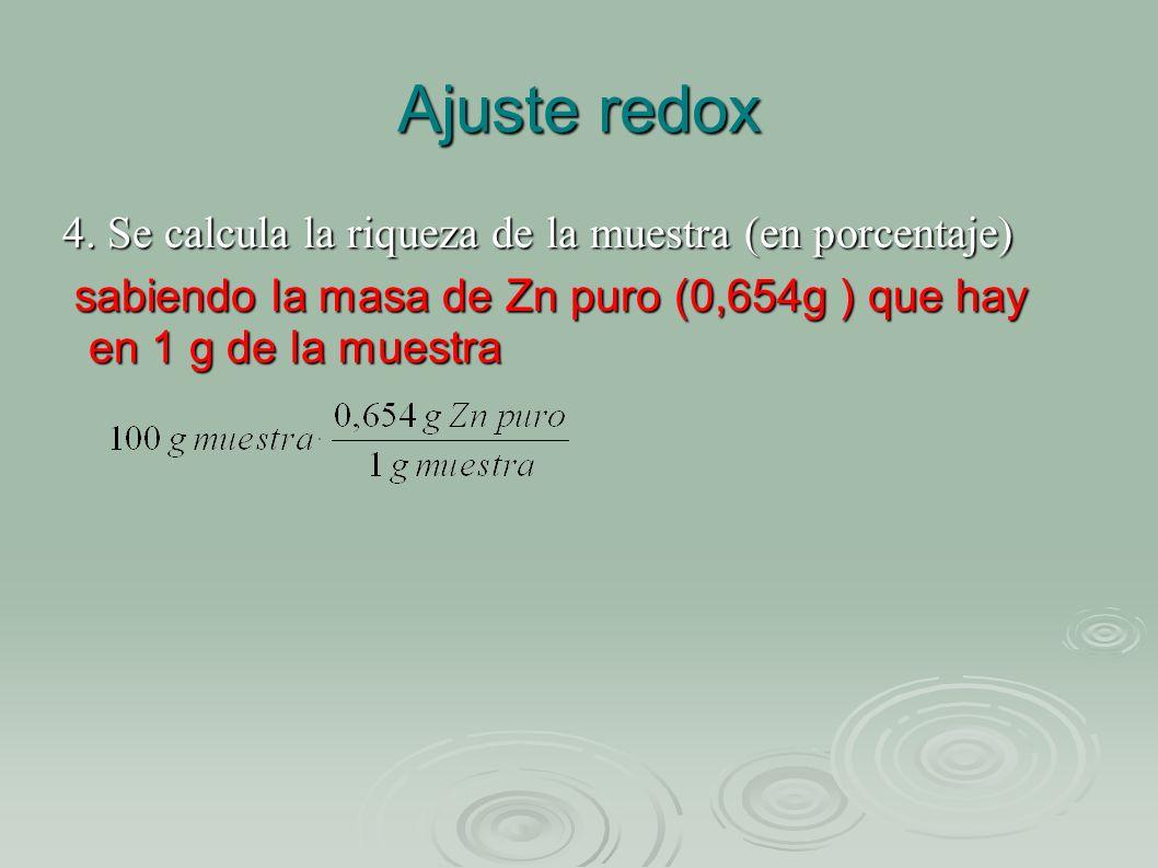 Ajuste redox 4. Se calcula la riqueza de la muestra (en porcentaje) sabiendo la masa de Zn puro (0,654g ) que hay en 1 g de la muestra sabiendo la mas