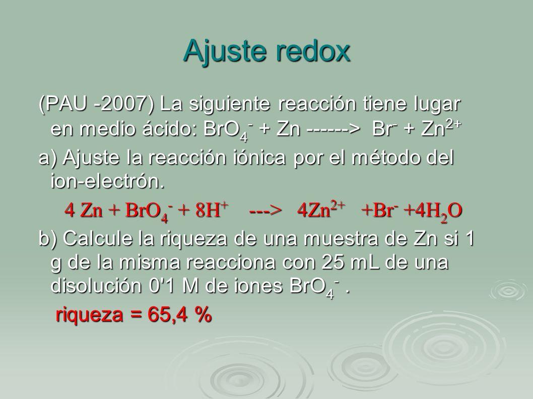 Ajuste redox (PAU -2007) La siguiente reacción tiene lugar en medio ácido: BrO 4 - + Zn ------> Br - + Zn 2+ a) Ajuste la reacción iónica por el métod