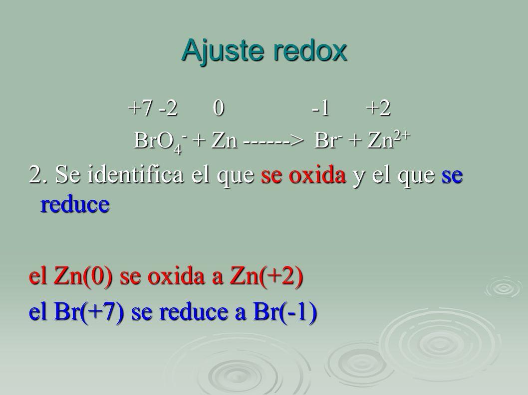 Ajuste redox +7 -2 0 -1 +2 +7 -2 0 -1 +2 BrO 4 - + Zn ------> Br - + Zn 2+ BrO 4 - + Zn ------> Br - + Zn 2+ 2. Se identifica el que se oxida y el que