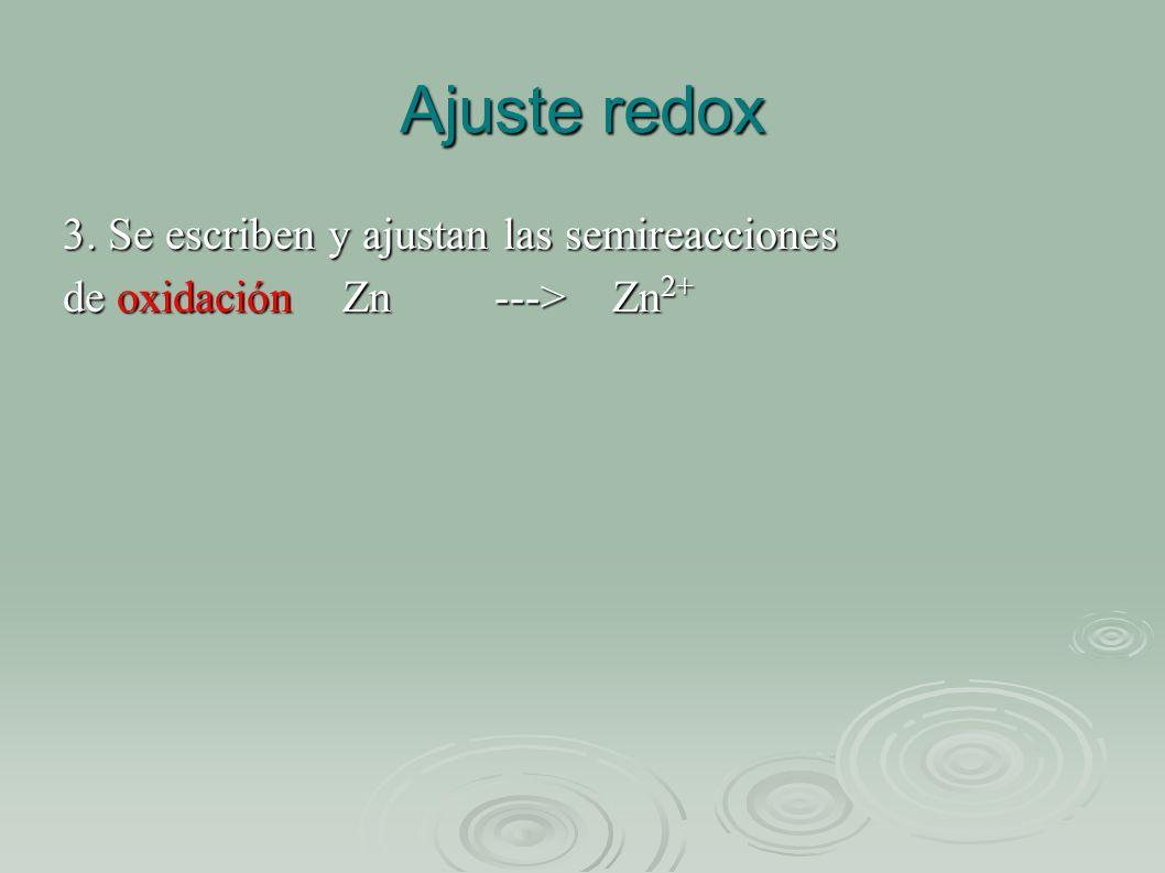 Ajuste redox 3. Se escriben y ajustan las semireacciones de oxidación Zn ---> Zn 2+