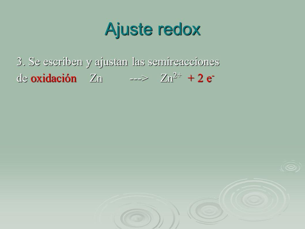 Ajuste redox 3. Se escriben y ajustan las semireacciones de oxidación Zn ---> Zn 2+ + 2 e -