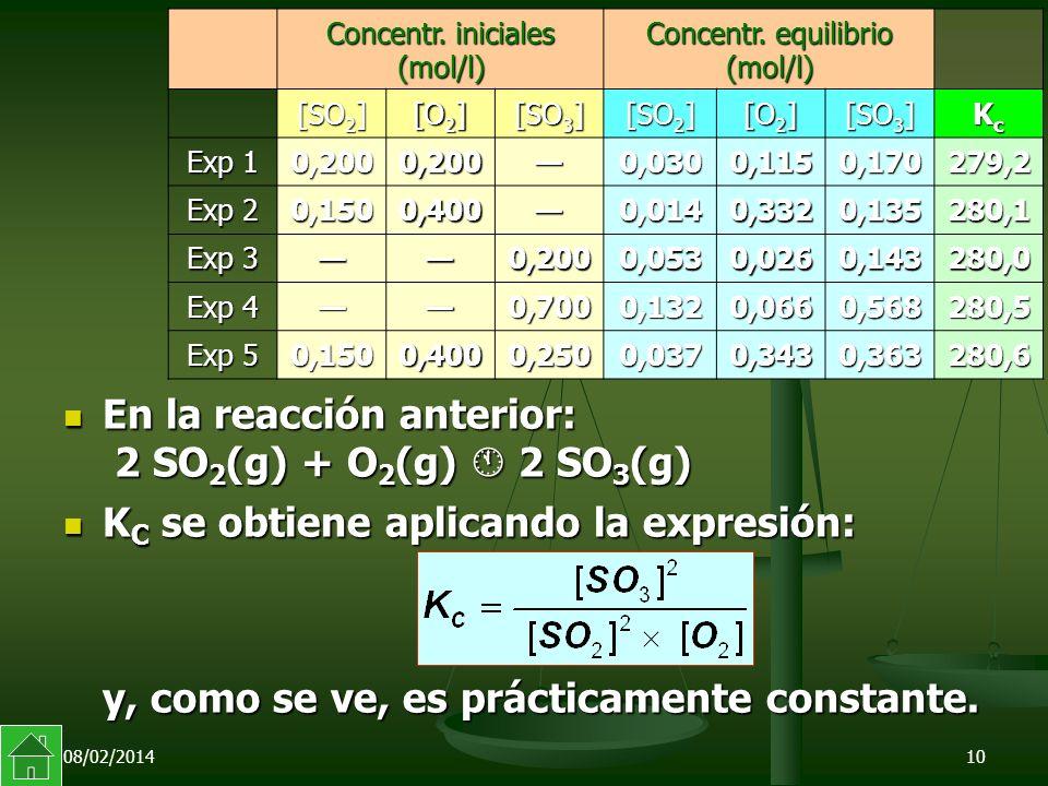 08/02/201410 En la reacción anterior: 2 SO 2 (g) + O 2 (g) 2 SO 3 (g) En la reacción anterior: 2 SO 2 (g) + O 2 (g) 2 SO 3 (g) K C se obtiene aplicando la expresión: K C se obtiene aplicando la expresión: y, como se ve, es prácticamente constante.