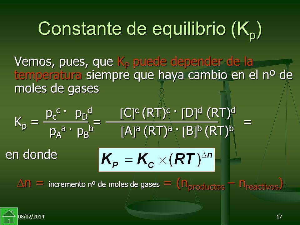 08/02/201417 Constante de equilibrio (K p ) Vemos, pues, que K P puede depender de la temperatura siempre que haya cambio en el nº de moles de gases p c c · p D d C c (RT) c · D d (RT) d K p = = = p A a · p B b A a (RT) a · B b (RT) b p c c · p D d C c (RT) c · D d (RT) d K p = = = p A a · p B b A a (RT) a · B b (RT) b en donde en donde n = incremento nº de moles de gases = (n productos – n reactivos ) n = incremento nº de moles de gases = (n productos – n reactivos )