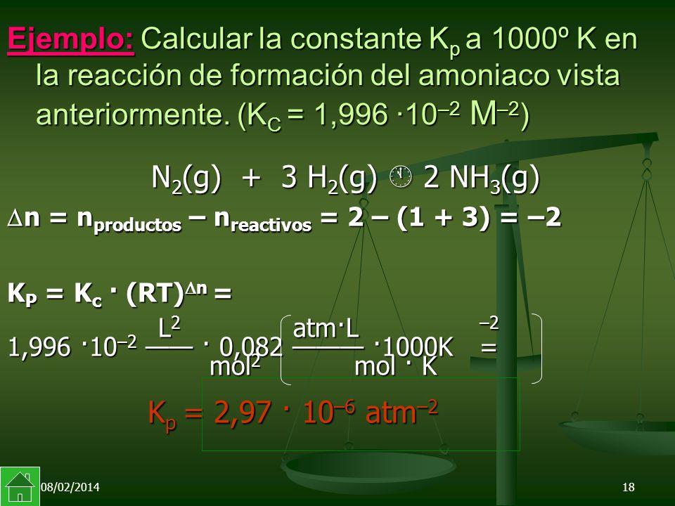 08/02/201418 Ejemplo: Calcular la constante K p a 1000º K en la reacción de formación del amoniaco vista anteriormente.