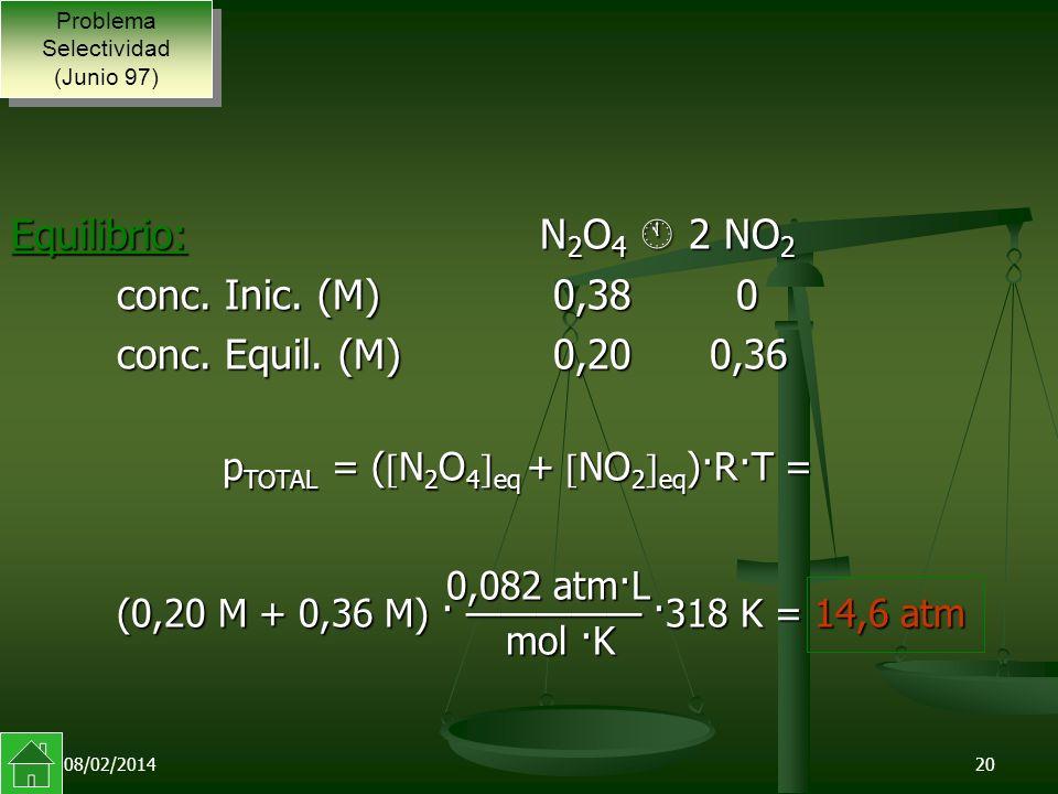 08/02/201420 Equilibrio: N 2 O 4 2 NO 2 conc.Inic.