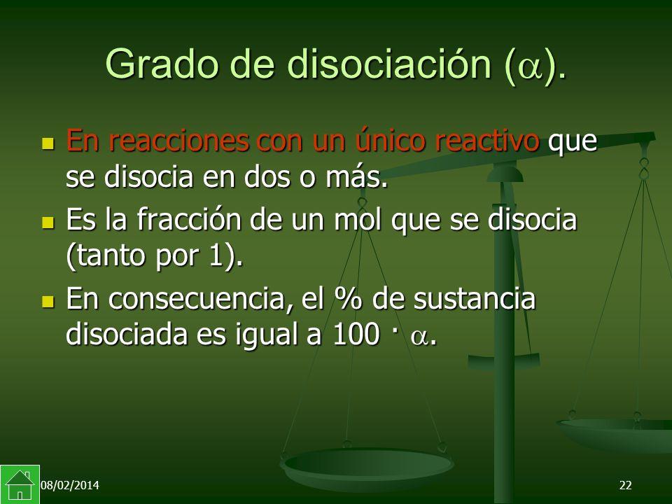08/02/201422 Grado de disociación ( ).