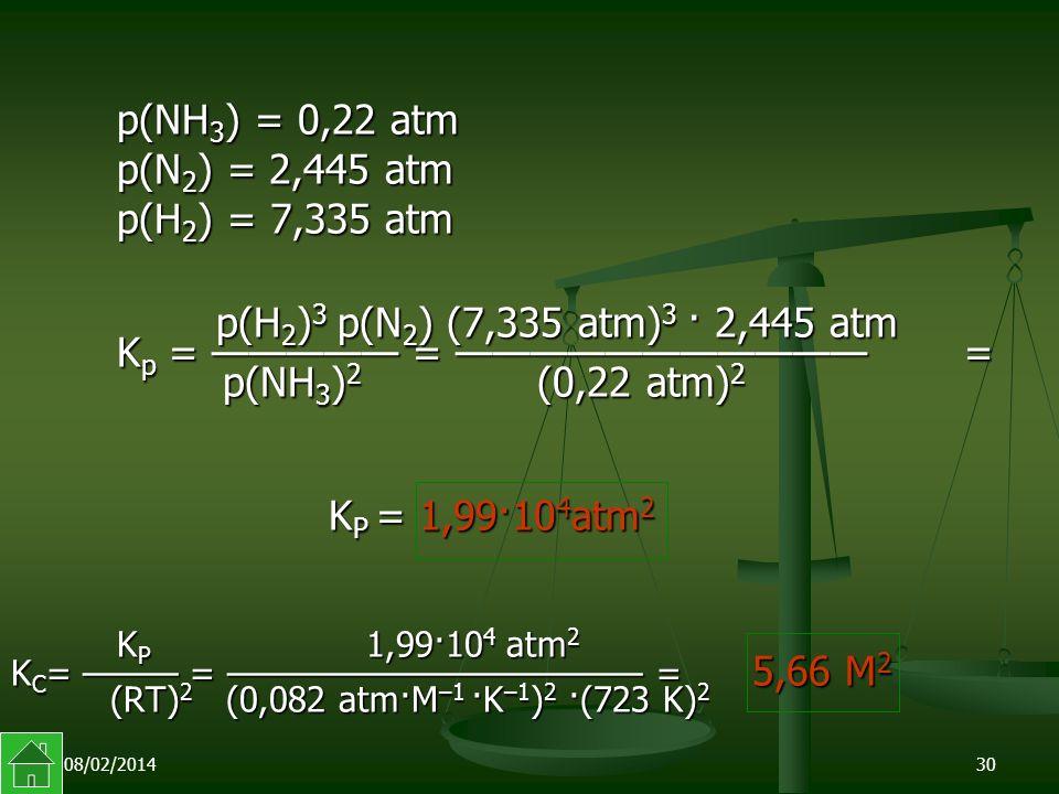 08/02/201430 p(NH 3 ) = 0,22 atm p(N 2 ) = 2,445 atm p(H 2 ) = 7,335 atm p(H 2 ) 3 p(N 2 ) (7,335 atm) 3 · 2,445 atm K p = = = p(NH 3 ) 2 (0,22 atm) 2 p(H 2 ) 3 p(N 2 ) (7,335 atm) 3 · 2,445 atm K p = = = p(NH 3 ) 2 (0,22 atm) 2 K P = 1,99·10 4 atm 2 K P 1,99·10 4 atm 2 K C = = = 5,66 M 2 (RT) 2 (0,082 atm·M –1 ·K –1 ) 2 ·(723 K) 2 K P 1,99·10 4 atm 2 K C = = = 5,66 M 2 (RT) 2 (0,082 atm·M –1 ·K –1 ) 2 ·(723 K) 2