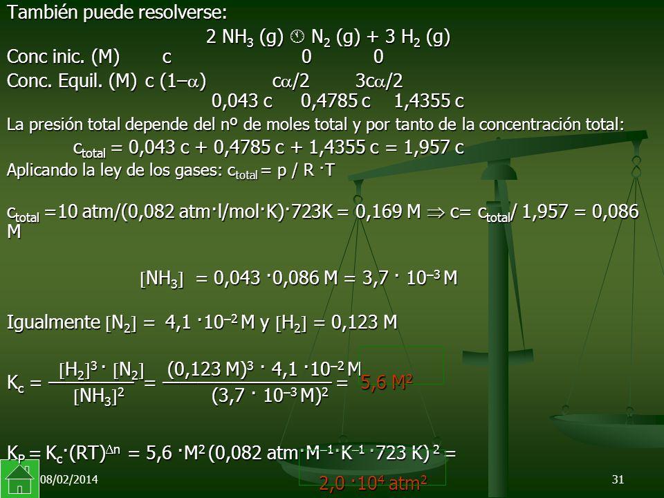 08/02/201431 También puede resolverse: 2 NH 3 (g) N 2 (g) + 3 H 2 (g) Conc inic.