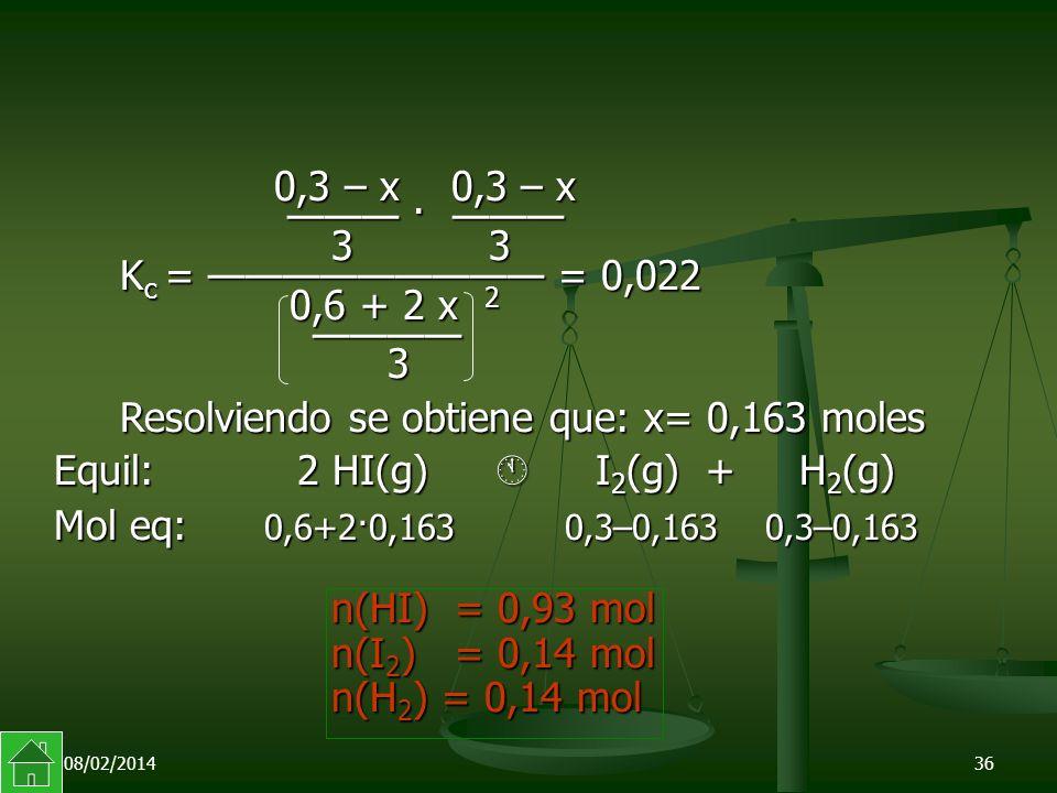 08/02/201436 0,3 – x 0,3 – x · 3 3 K c = = 0,022 0,6 + 2 x 2 3 0,3 – x 0,3 – x · 3 3 K c = = 0,022 0,6 + 2 x 2 3 Resolviendo se obtiene que: x= 0,163 moles Equil: 2 HI(g) I 2 (g) + H 2 (g) Mol eq: 0,6+2·0,163 0,3–0,163 0,3–0,163 n(HI) = 0,93 mol n(I 2 ) = 0,14 mol n(H 2 ) = 0,14 mol n(HI) = 0,93 mol n(I 2 ) = 0,14 mol n(H 2 ) = 0,14 mol