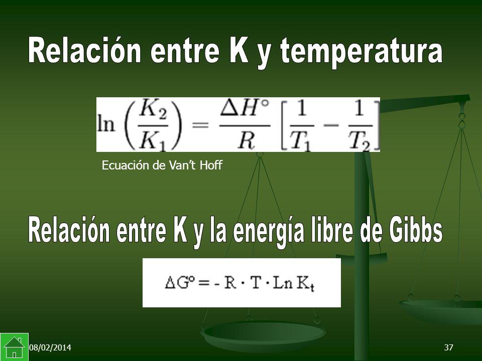 08/02/201437 Ecuación de Vant Hoff