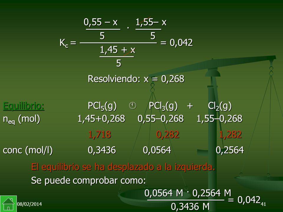 08/02/201441 0,55 – x 1,55– x · 5 5 K c = = 0,042 1,45 + x 5 0,55 – x 1,55– x · 5 5 K c = = 0,042 1,45 + x 5 Resolviendo: x = 0,268 Equilibrio: PCl 5 (g) PCl 3 (g) + Cl 2 (g) n eq (mol) 1,45+0,268 0,55–0,268 1,55–0,268 1,718 0,282 1,282 conc (mol/l) 0,3436 0,0564 0,2564 El equilibrio se ha desplazado a la izquierda.