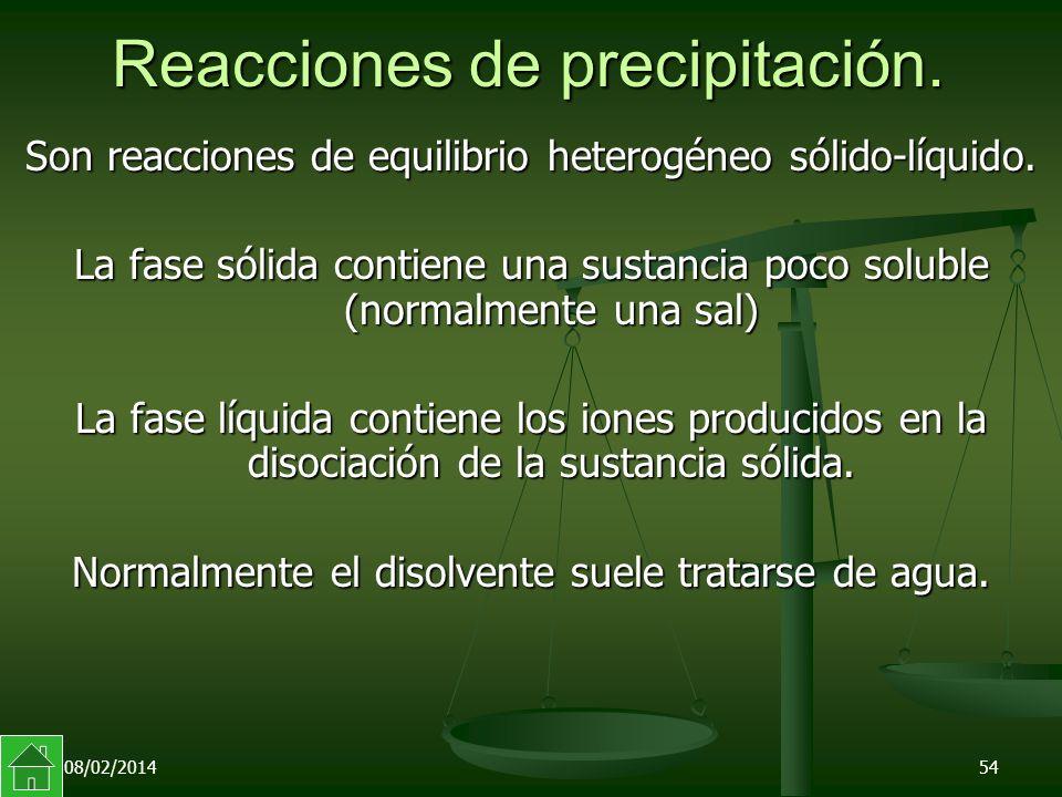 08/02/201454 Reacciones de precipitación.Son reacciones de equilibrio heterogéneo sólido-líquido.