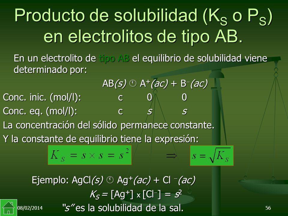 08/02/201456 Producto de solubilidad (K S o P S ) en electrolitos de tipo AB.