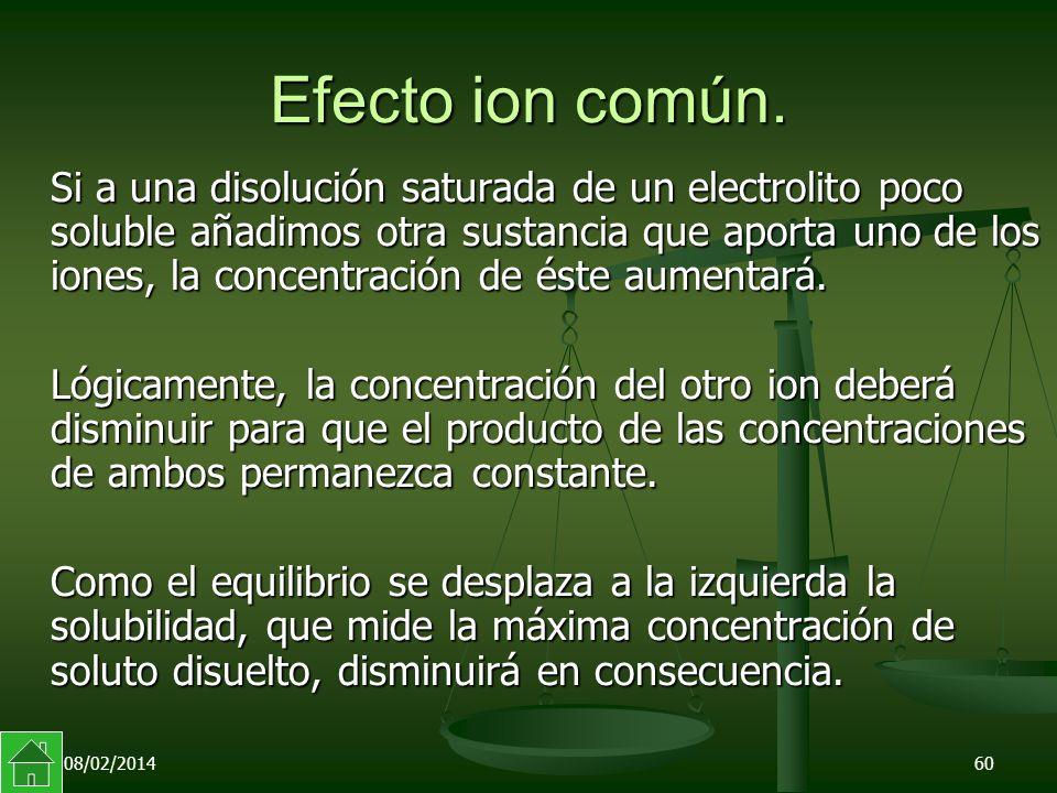 08/02/201460 Efecto ion común.