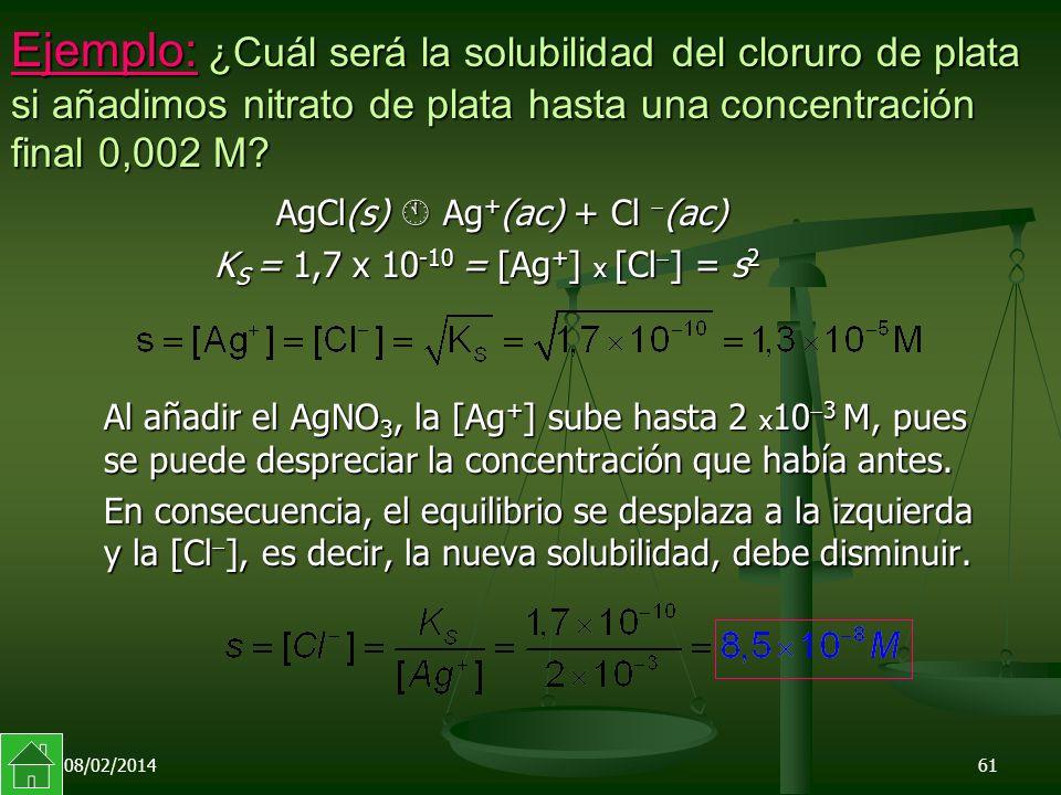 08/02/201461 Ejemplo: ¿Cuál será la solubilidad del cloruro de plata si añadimos nitrato de plata hasta una concentración final 0,002 M.