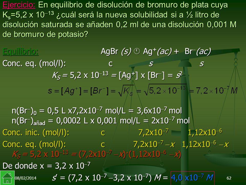 08/02/201462 Ejercicio: En equilibrio de disolución de bromuro de plata cuya K s =5,2 x 10 13 ¿cuál será la nueva solubilidad si a ½ litro de disolución saturada se añaden 0,2 ml de una disolución 0,001 M de bromuro de potasio.