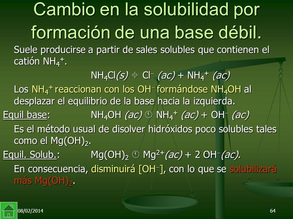 08/02/201464 Cambio en la solubilidad por formación de una base débil.