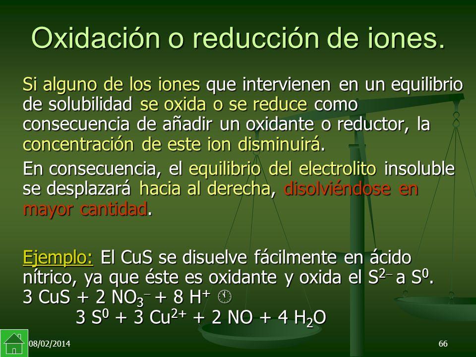 08/02/201466 Oxidación o reducción de iones.