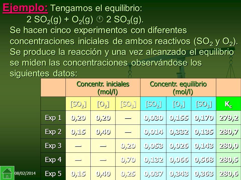 08/02/20149 Ejemplo: Tengamos el equilibrio: 2 SO 2 (g) + O 2 (g) 2 SO 3 (g).