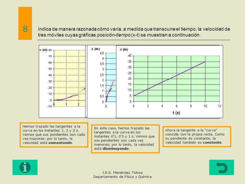 Indica de manera razonada cómo varía, a medida que transcurre el tiempo, la velocidad de tres móviles cuyas gráficas posición-tiempo (x-t) se muestran