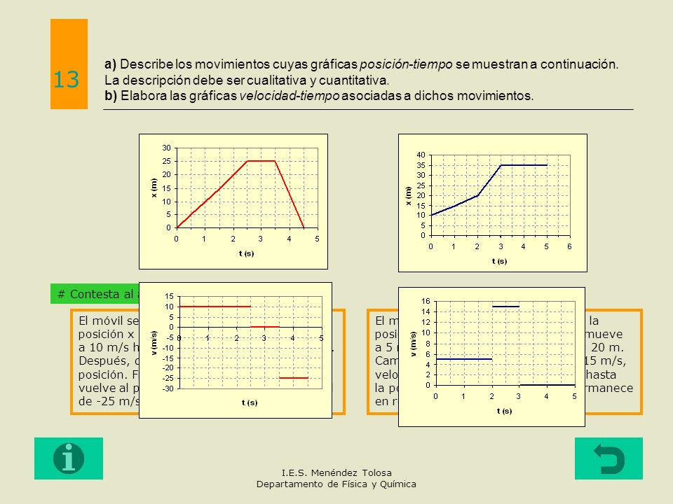 a) Describe los movimientos cuyas gráficas posición-tiempo se muestran a continuación. La descripción debe ser cualitativa y cuantitativa. b) Elabora