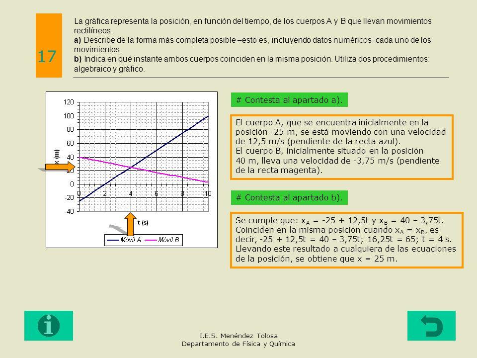 La gráfica representa la posición, en función del tiempo, de los cuerpos A y B que llevan movimientos rectilíneos. a) Describe de la forma más complet