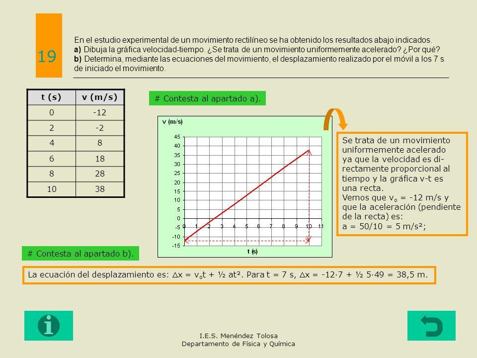 En el estudio experimental de un movimiento rectilíneo se ha obtenido los resultados abajo indicados. a) Dibuja la gráfica velocidad-tiempo. ¿Se trata
