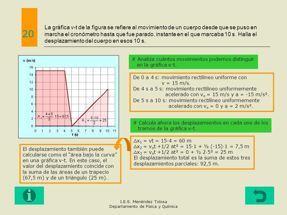 La gráfica v-t de la figura se refiere al movimiento de un cuerpo desde que se puso en marcha el cronómetro hasta que fue parado, instante en el que m