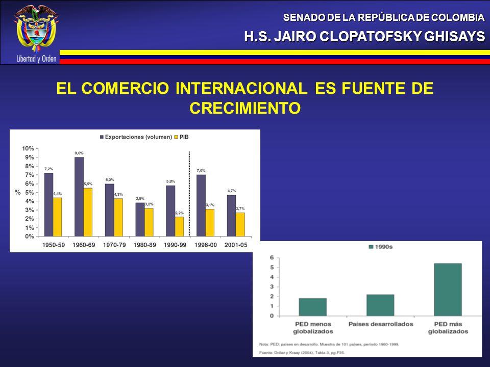 H.S. JAIRO CLOPATOFSKY GHISAYS SENADO DE LA REPÚBLICA DE COLOMBIA EL COMERCIO INTERNACIONAL ES FUENTE DE CRECIMIENTO