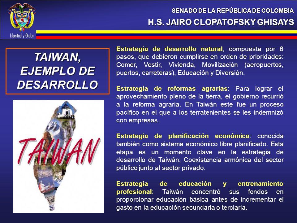 H.S. JAIRO CLOPATOFSKY GHISAYS SENADO DE LA REPÚBLICA DE COLOMBIA TAIWAN, EJEMPLO DE DESARROLLO Estrategia de desarrollo natural, compuesta por 6 paso