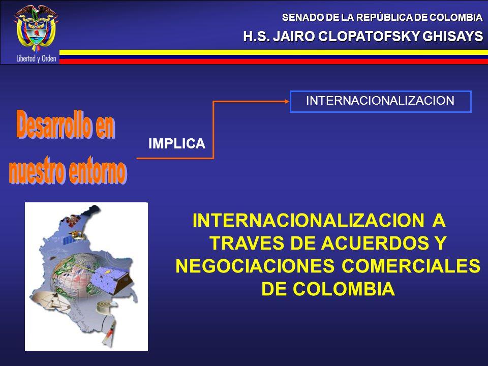 H.S. JAIRO CLOPATOFSKY GHISAYS SENADO DE LA REPÚBLICA DE COLOMBIA INTERNACIONALIZACION IMPLICA INTERNACIONALIZACION A TRAVES DE ACUERDOS Y NEGOCIACION