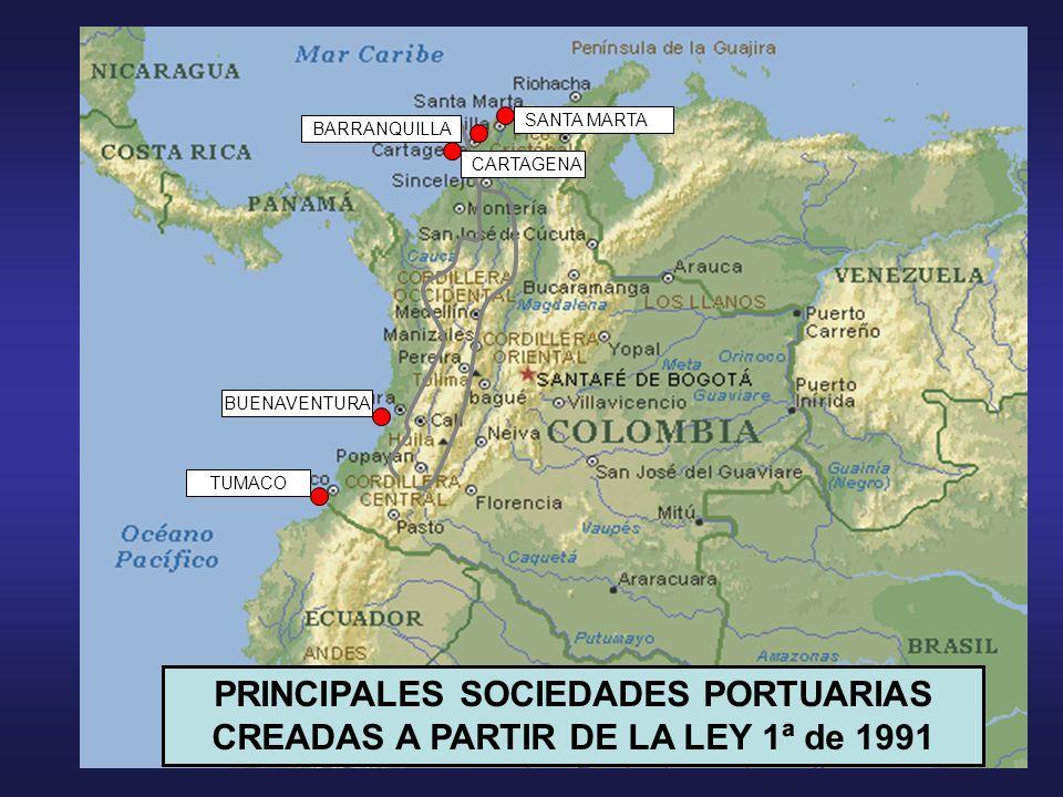 SANTA MARTA BARRANQUILLA CARTAGENA BUENAVENTURA TUMACO PRINCIPALES SOCIEDADES PORTUARIAS CREADAS A PARTIR DE LA LEY 1ª de 1991
