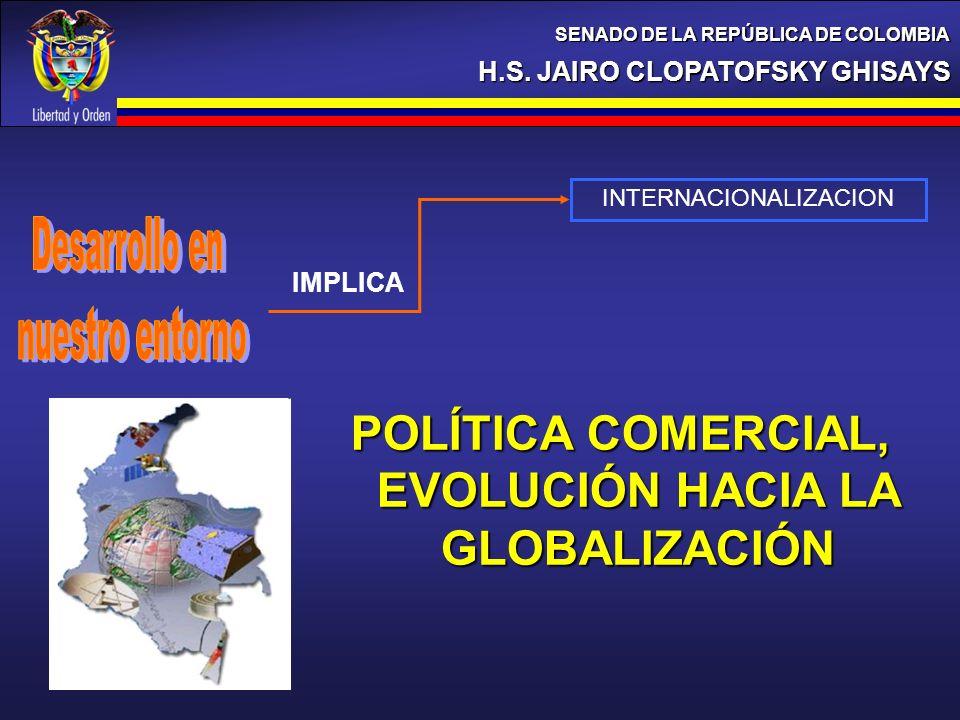 INTERNACIONALIZACION IMPLICA POLÍTICA COMERCIAL, EVOLUCIÓN HACIA LA GLOBALIZACIÓN H.S. JAIRO CLOPATOFSKY GHISAYS SENADO DE LA REPÚBLICA DE COLOMBIA