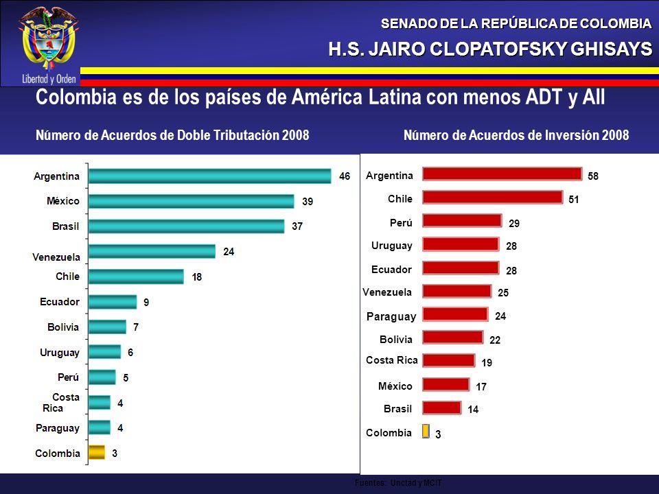 H.S. JAIRO CLOPATOFSKY GHISAYS SENADO DE LA REPÚBLICA DE COLOMBIA Colombia es de los países de América Latina con menos ADT y AII Fuentes: Unctad y MC