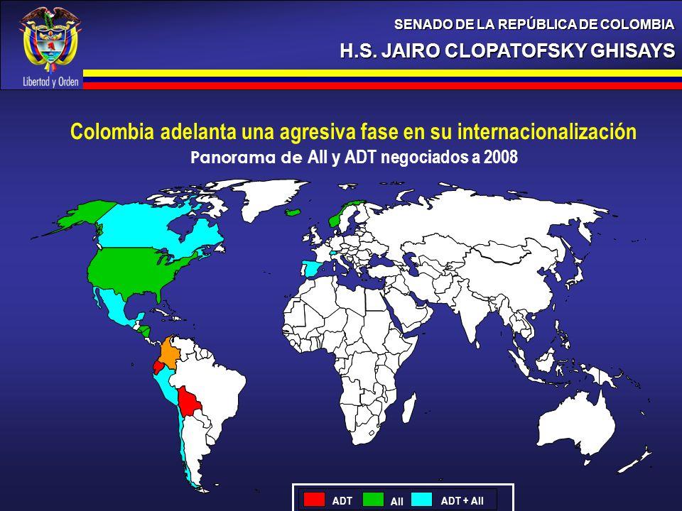 H.S. JAIRO CLOPATOFSKY GHISAYS SENADO DE LA REPÚBLICA DE COLOMBIA Colombia adelanta una agresiva fase en su internacionalización Panorama de AII y ADT